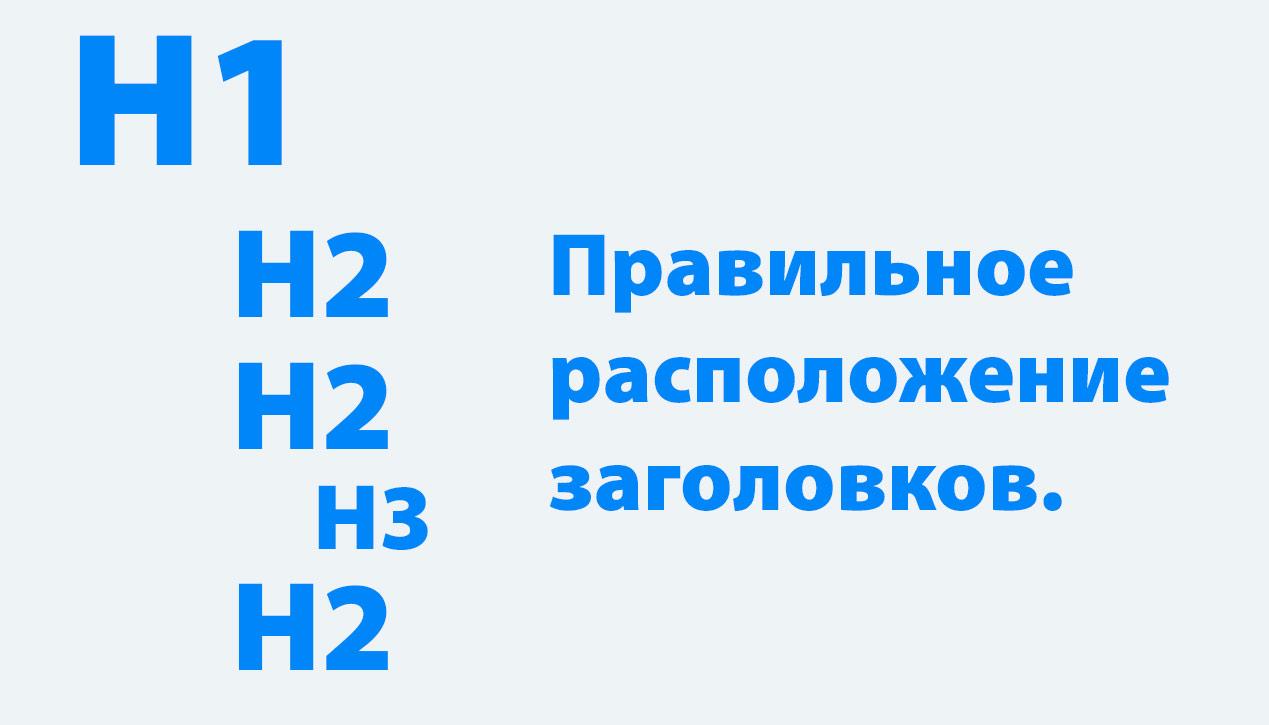 H1. H2. H3